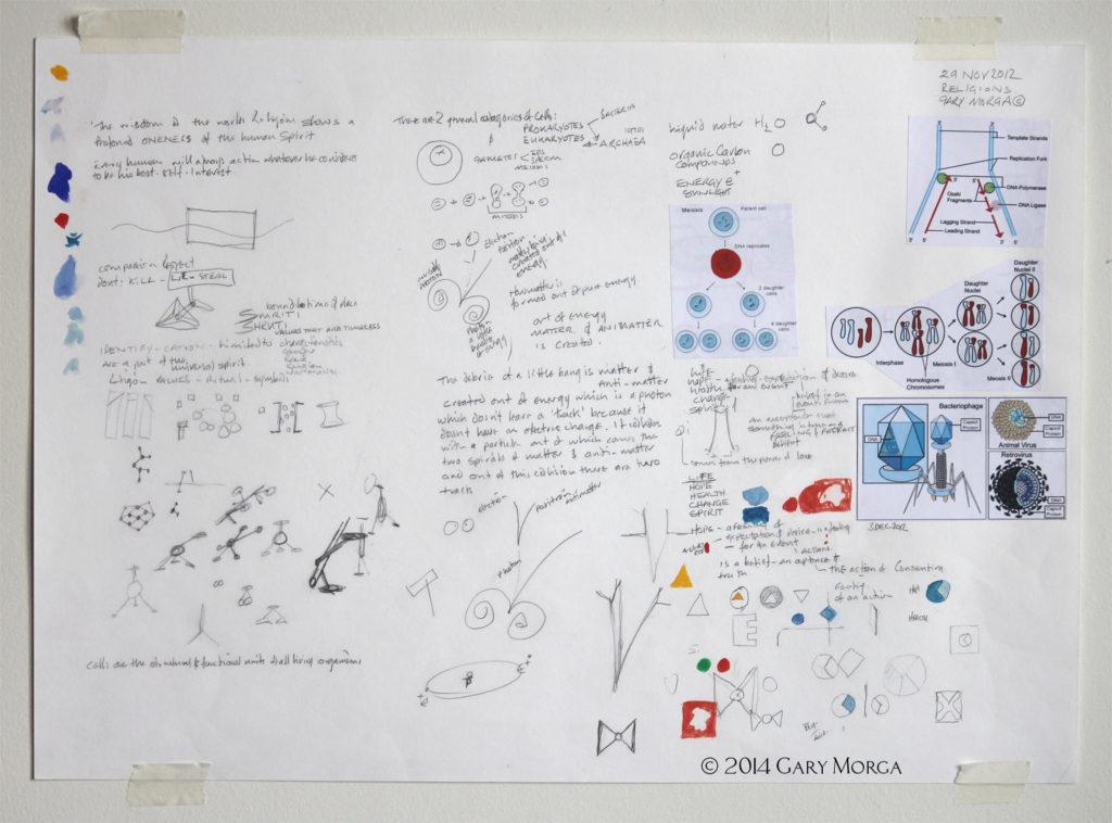 Gary Morga postmodern design